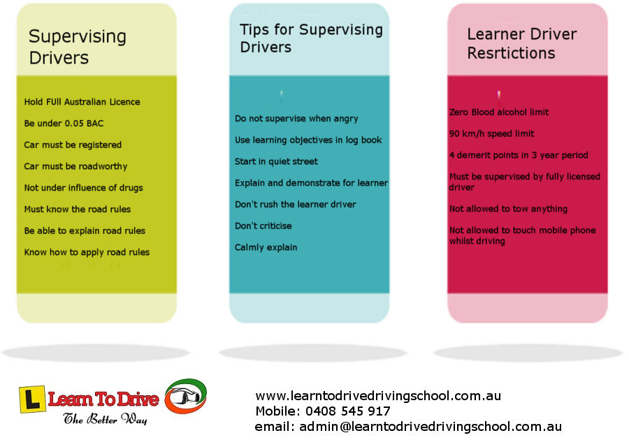 supervising learner drivers nsw